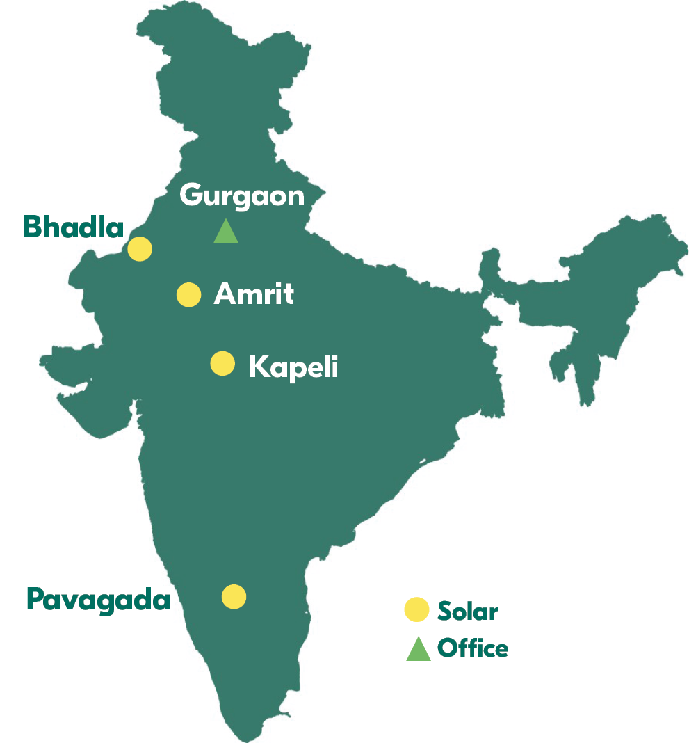 Fortum in India