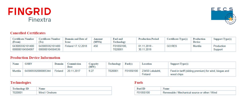 Guarantee of Origin Certificate