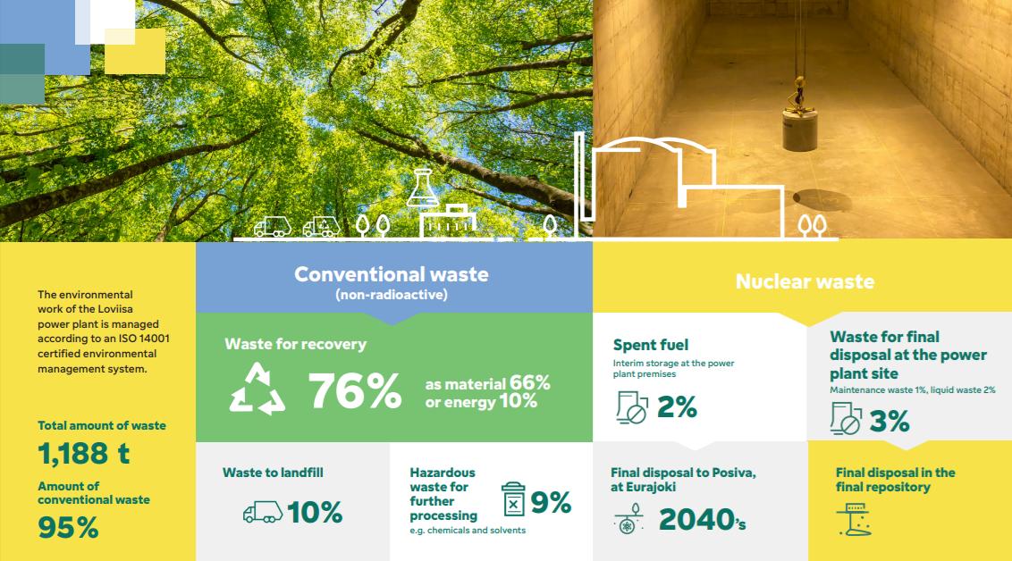 Key-figures-2019-Loviisa-power-plant