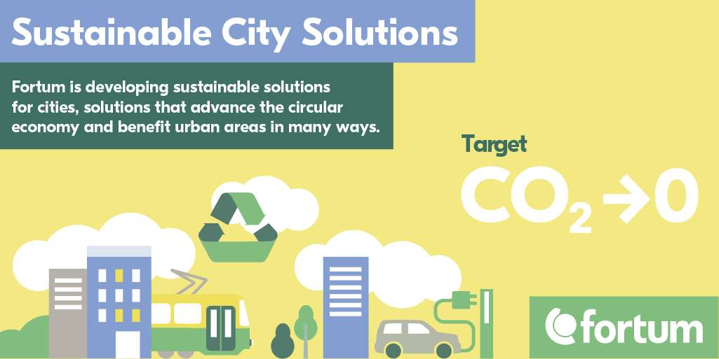 Sustainable city solutions - infograph